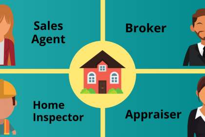 Real Estate Professionals Certified in Texas