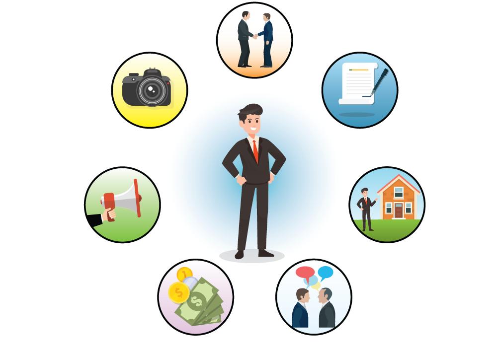 Real Estate Agent Tasks