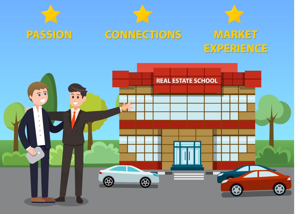Real Estate School Criteria